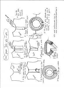 Instruções de acabamento e montagem da gola e carcela da camisa pólo.