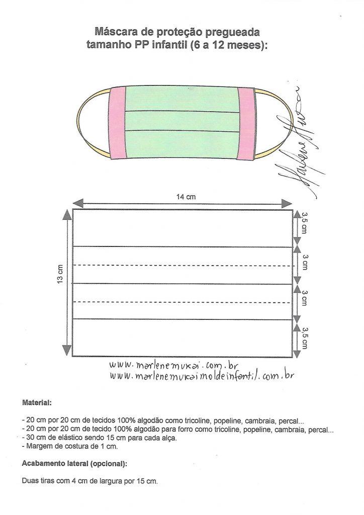 Como fazer máscaras de proteção para uso próprio (moldes completos ...